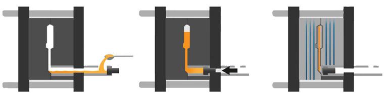Odlewanie aluminium zimna komora