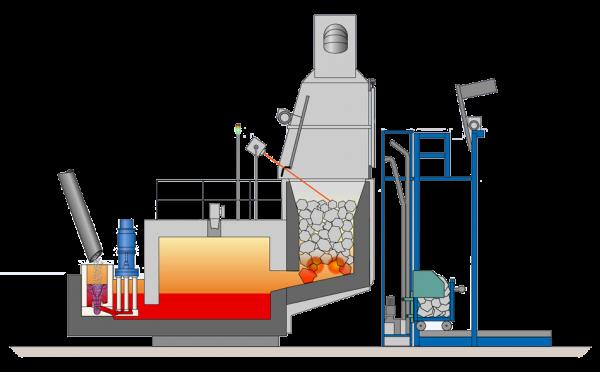 odlewanie aluminium striko